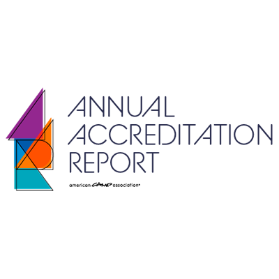 Closer Look: Annual Accreditation Report (AAR) for Camps